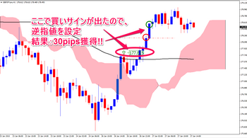 20150127_gbpjpy_1h.png