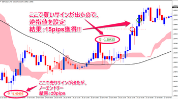 20150127_gbpusd_30m.png